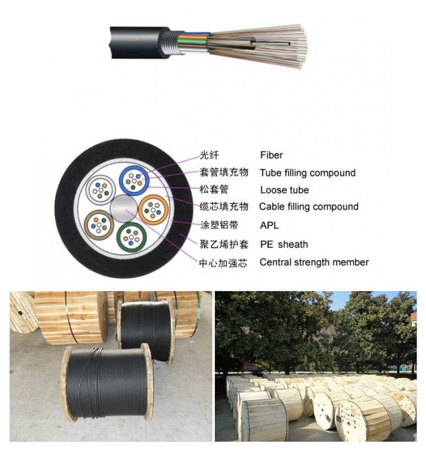 Multimode GYTS Outdoor Optic Cable for Direct Buried , Duct , Aerial