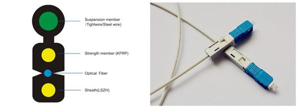 Indoor / outdoor Multimode Optical Cable with KFRP Strength Member
