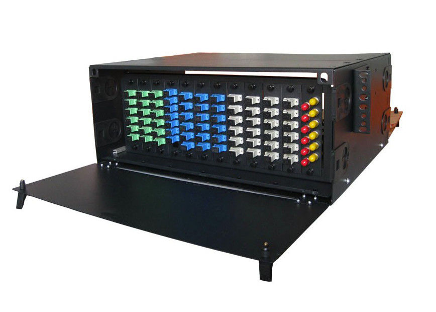 Lc Mpo Patch Panel