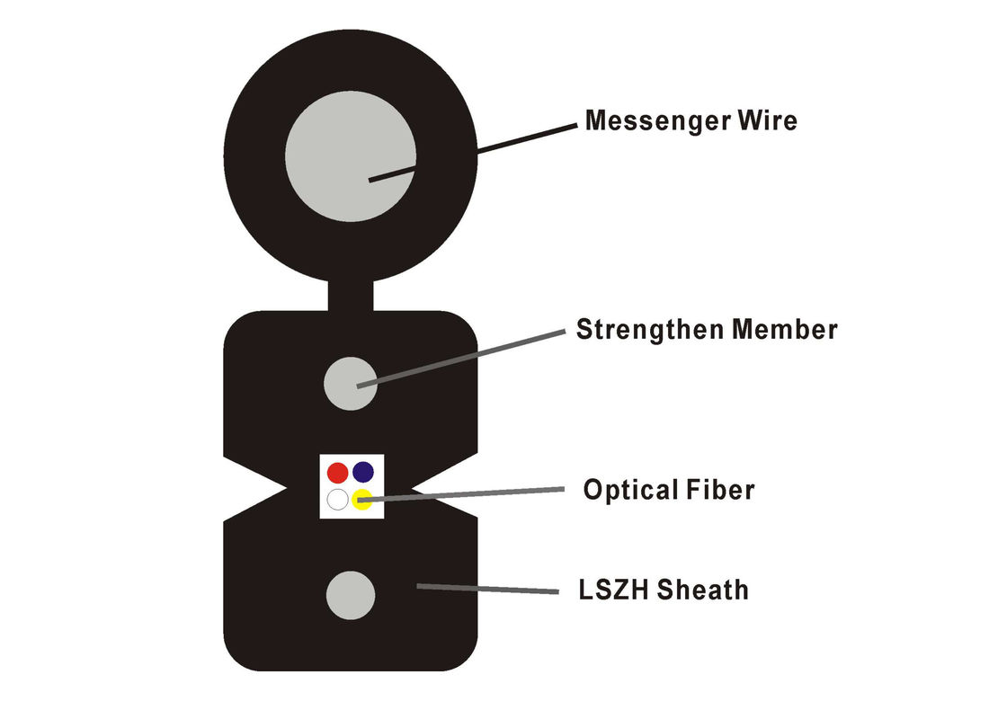 Lszh Jacket Ftth Solutions With Self Support Drop Fiber Optic Cable China