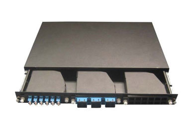 China 19inch Rack Mounted MPO Patch Panel , 3pcs MPO Casstte Module factory